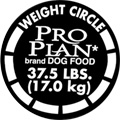 Pro Plan Weight Circles